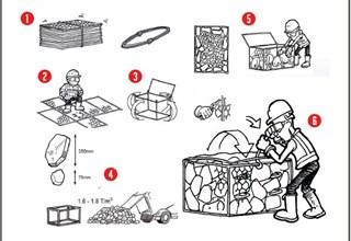 Image Result For Cara Membuat Gambar Konstruksi Bangunan